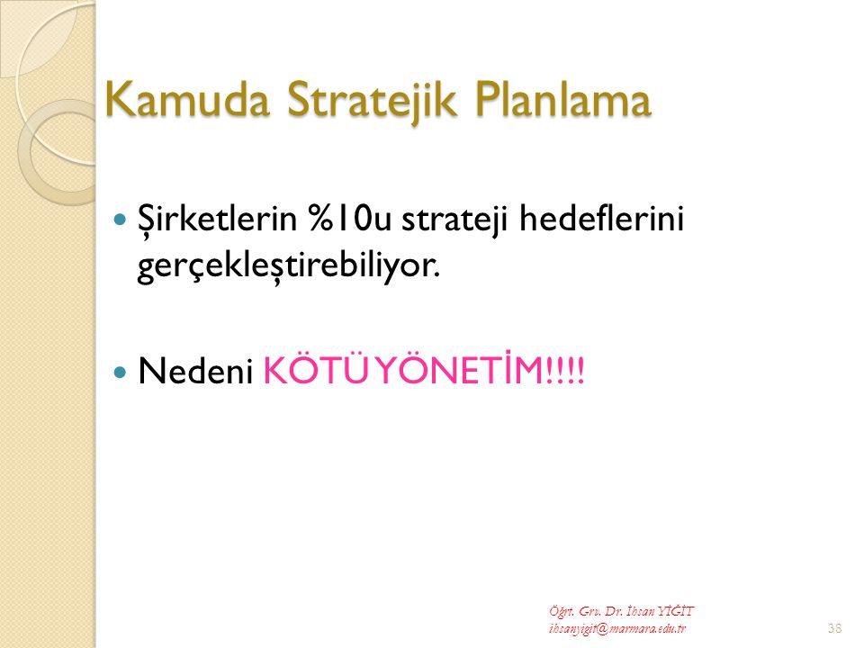 Kamuda Stratejik Planlama  Şirketlerin %10u strateji hedeflerini gerçekleştirebiliyor.