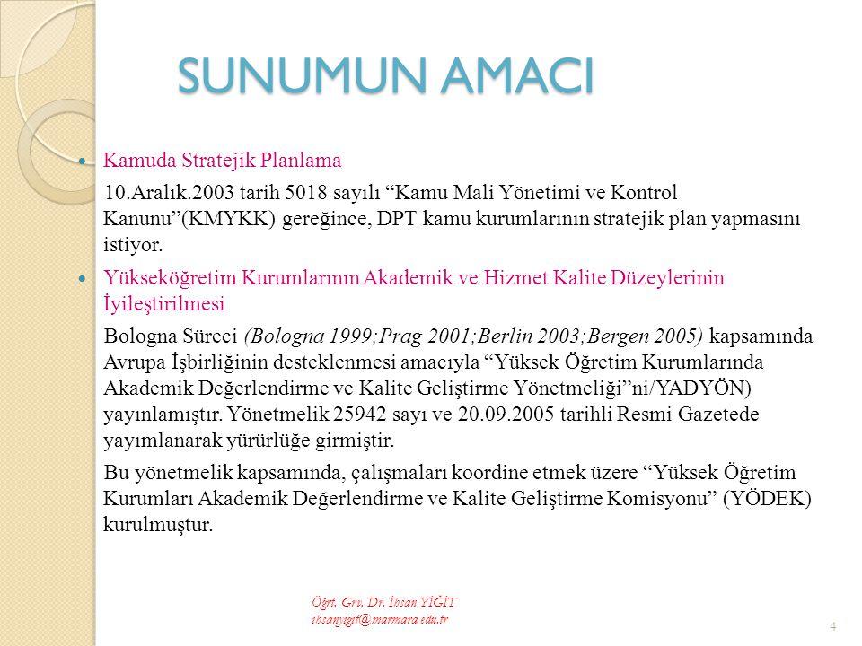 SUNUMUN AMACI  Kamuda Stratejik Planlama 10.Aralık.2003 tarih 5018 sayılı Kamu Mali Yönetimi ve Kontrol Kanunu (KMYKK) gereğince, DPT kamu kurumlarının stratejik plan yapmasını istiyor.