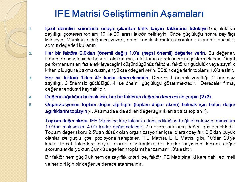 IFE Matrisi Geliştirmenin Aşamaları 1.