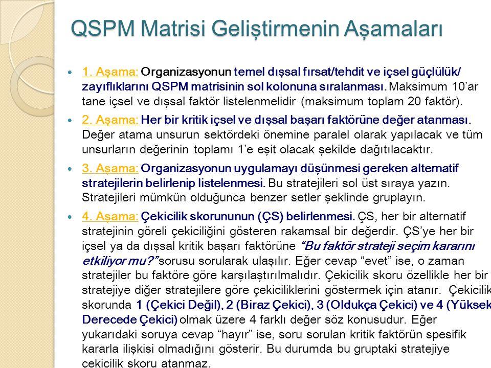 QSPM Matrisi Geliştirmenin Aşamaları  1.