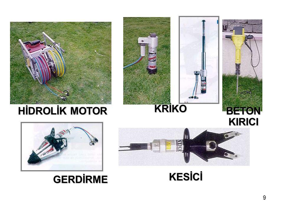 8 Arama Kurtarma Çalışmalarında Kullanılan Malzemeler Hidrolik Kurtarma Ekipmanları: Güç üniteleri, Ayırma Makasları, Kesme Makasları, Teleskopik Sili