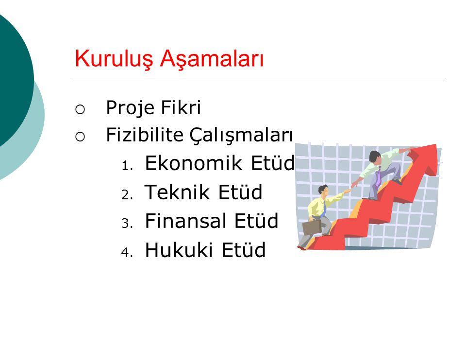 Kuruluş Aşamaları  Proje Fikri  Fizibilite Çalışmaları 1.