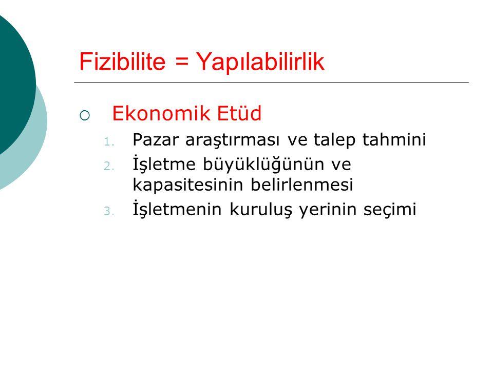 Fizibilite = Yapılabilirlik  Ekonomik Etüd 1.Pazar araştırması ve talep tahmini 2.