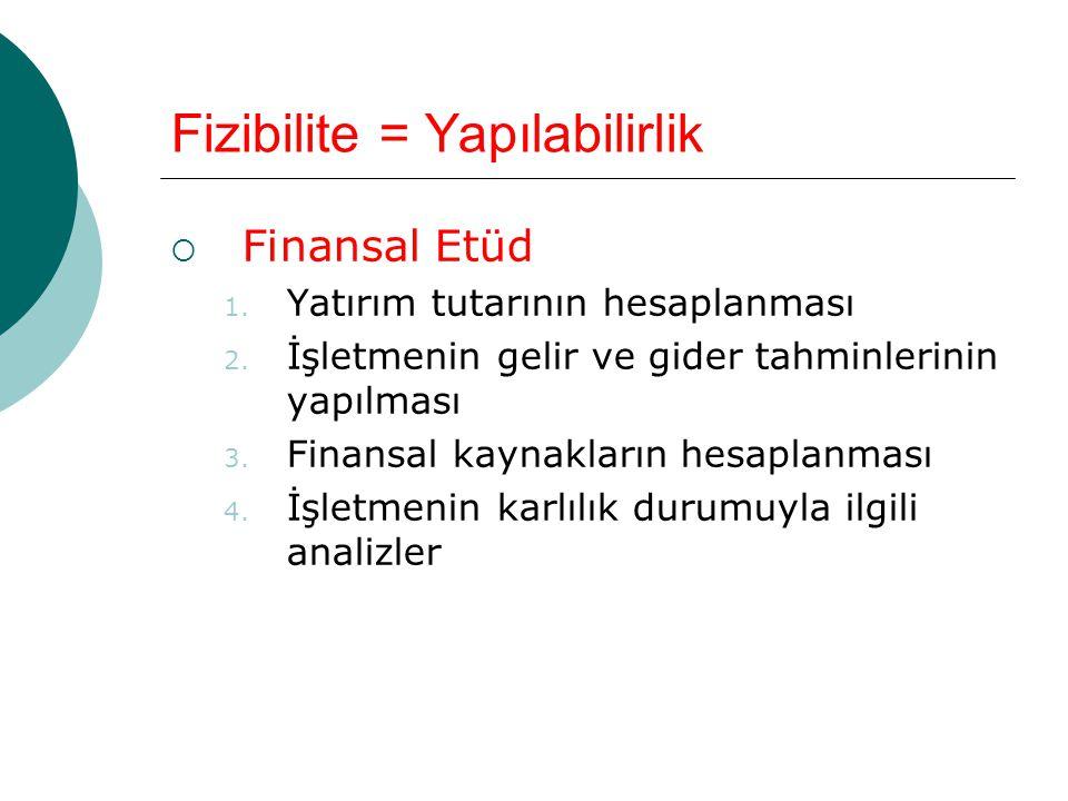 Fizibilite = Yapılabilirlik  Finansal Etüd 1.Yatırım tutarının hesaplanması 2.