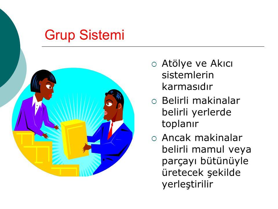 Grup Sistemi  Atölye ve Akıcı sistemlerin karmasıdır  Belirli makinalar belirli yerlerde toplanır  Ancak makinalar belirli mamul veya parçayı bütünüyle üretecek şekilde yerleştirilir