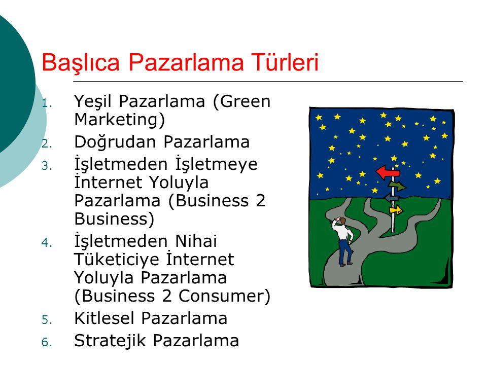 Başlıca Pazarlama Türleri 1.Yeşil Pazarlama (Green Marketing) 2.