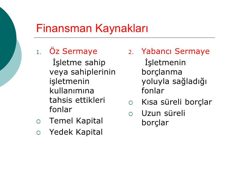 Finansman Kaynakları 1.