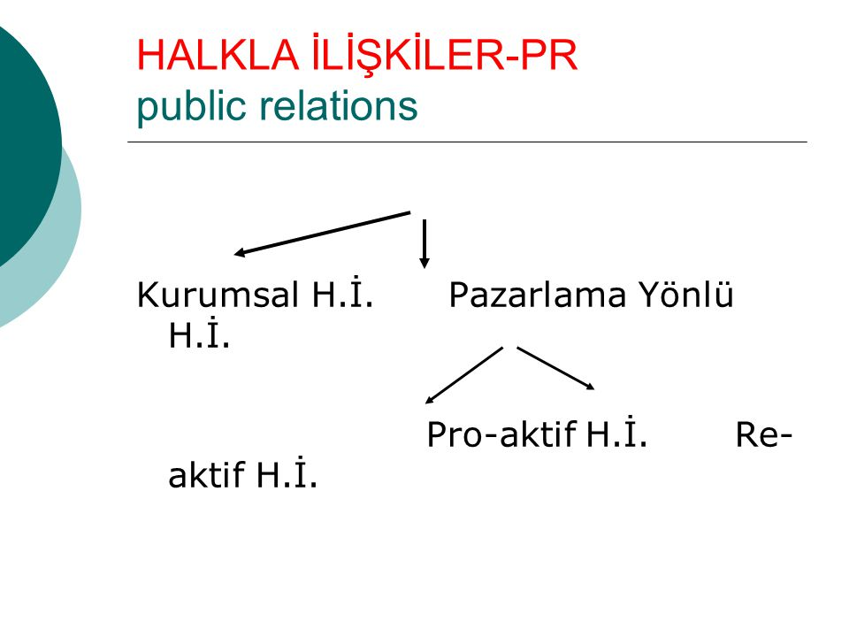 HALKLA İLİŞKİLER-PR public relations Kurumsal H.İ.