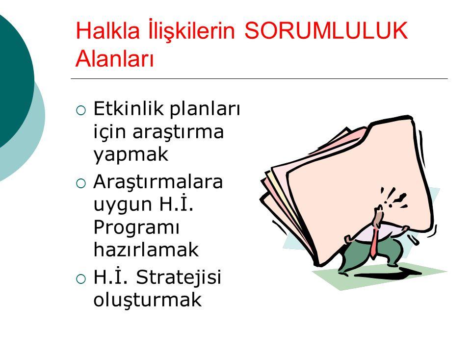 Halkla İlişkilerin SORUMLULUK Alanları  Etkinlik planları için araştırma yapmak  Araştırmalara uygun H.İ.