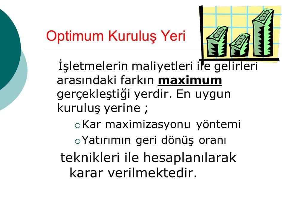 Optimum Kuruluş Yeri İşletmelerin maliyetleri ile gelirleri arasındaki farkın maximum gerçekleştiği yerdir.