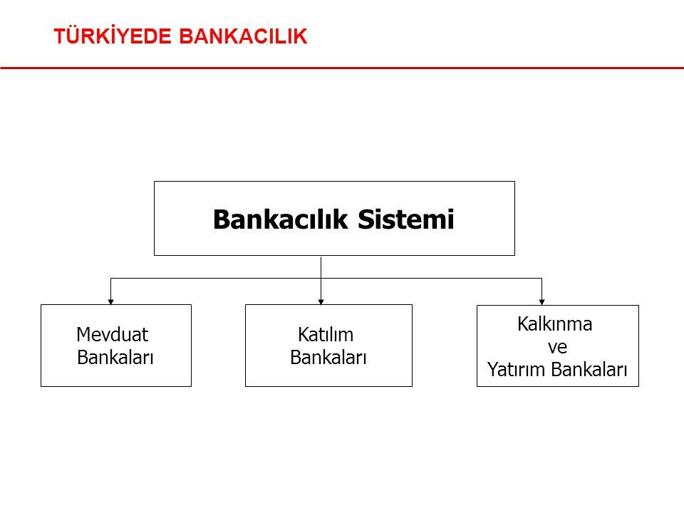 TÜRKİYEDE BANKACILIK Bankacılık Sistemi Mevduat Bankaları Katılım Bankaları Kalkınma ve Yatırım Bankaları