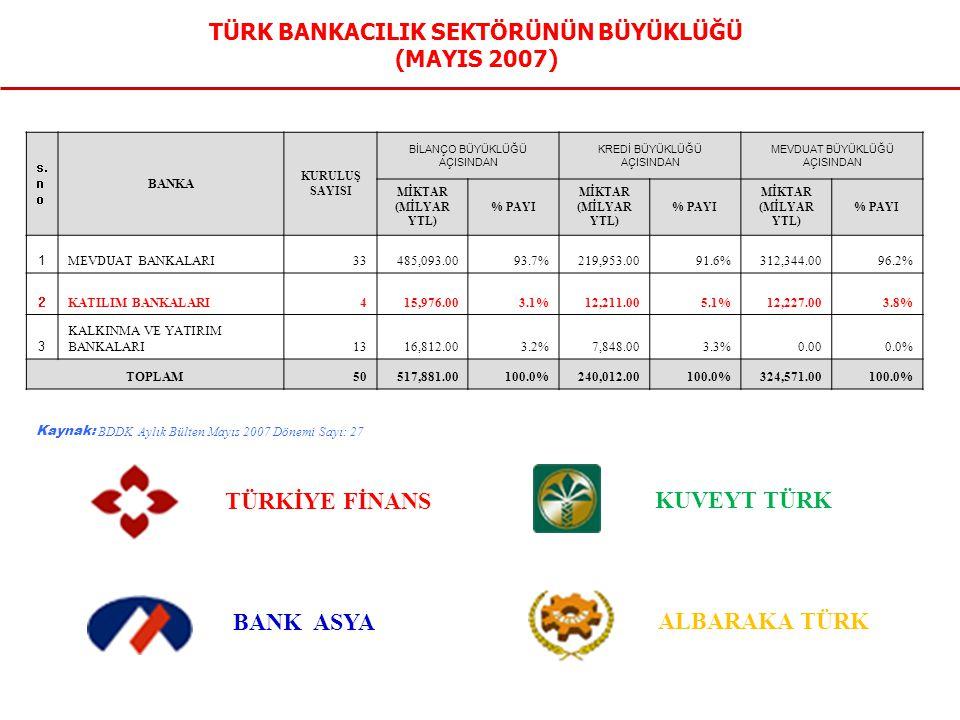 TÜRK BANKACILIK SEKTÖRÜNÜN BÜYÜKLÜĞÜ (MAYIS 2007) s.