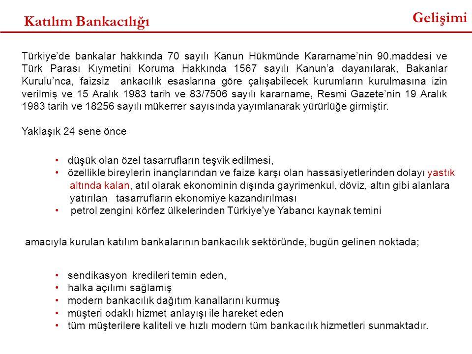 Gelişimi Türkiye'de bankalar hakkında 70 sayılı Kanun Hükmünde Kararname'nin 90.maddesi ve Türk Parası Kıymetini Koruma Hakkında 1567 sayılı Kanun'a dayanılarak, Bakanlar Kurulu'nca, faizsiz ankacılık esaslarına göre çalışabilecek kurumların kurulmasına izin verilmiş ve 15 Aralık 1983 tarih ve 83/7506 sayılı kararname, Resmi Gazete'nin 19 Aralık 1983 tarih ve 18256 sayılı mükerrer sayısında yayımlanarak yürürlüğe girmiştir.
