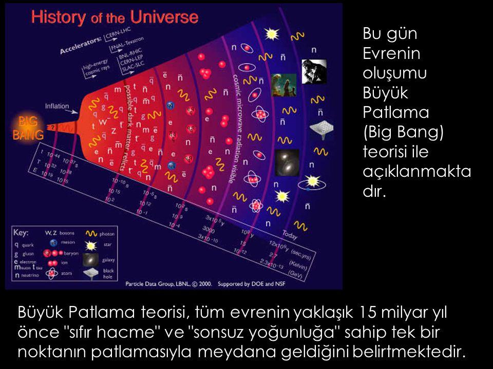 Büyük Patlama teorisi, tüm evrenin yaklaşık 15 milyar yıl önce