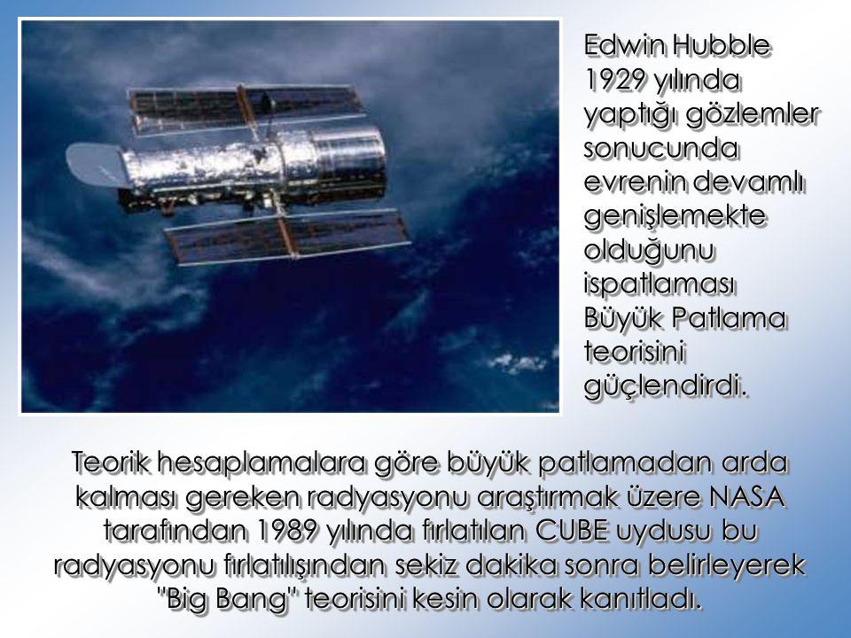 Teorik hesaplamalara göre büyük patlamadan arda kalması gereken radyasyonu araştırmak üzere NASA tarafından 1989 yılında fırlatılan CUBE uydusu bu rad