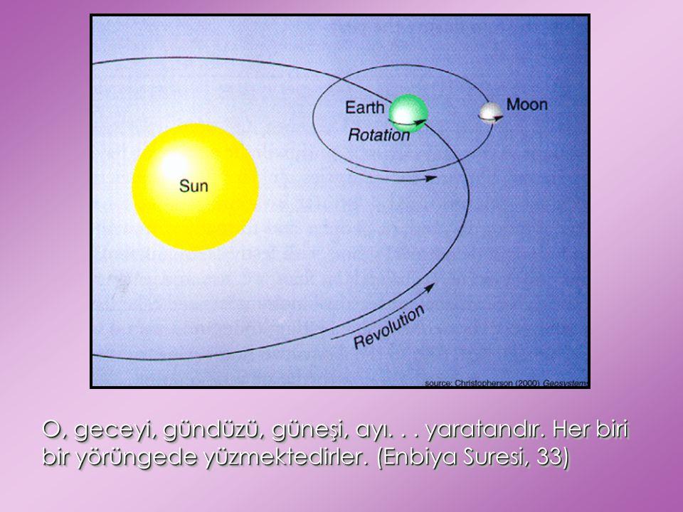 O, geceyi, gündüzü, güneşi, ayı... yaratandır. Her biri bir yörüngede yüzmektedirler. (Enbiya Suresi, 33)