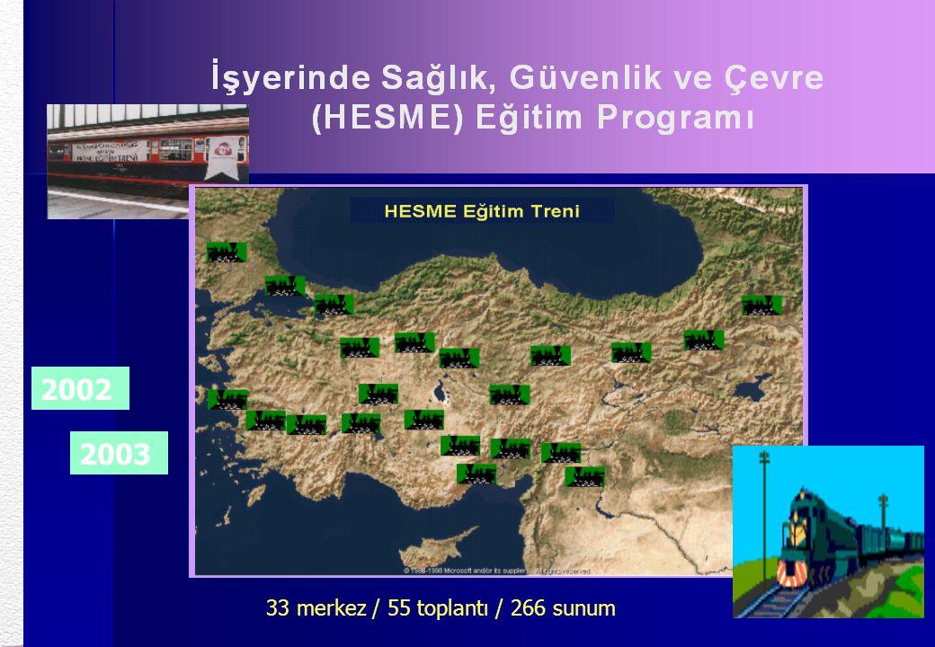 17 33 merkez / 55 toplantı / 266 sunum 2002 2003