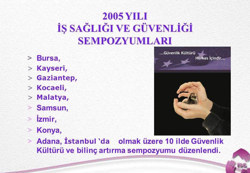 19 >Bursa, >Kayseri, >Gaziantep, >Kocaeli, >Malatya, >Samsun, >İzmir, >Konya, >Adana, İstanbul 'da olmak üzere 10 ilde Güvenlik Kültürü ve bilinç artı
