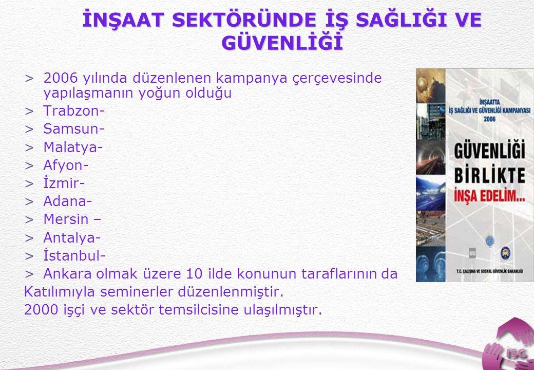 20 İNŞAAT SEKTÖRÜNDE İŞ SAĞLIĞI VE GÜVENLİĞİ >2006 yılında düzenlenen kampanya çerçevesinde yapılaşmanın yoğun olduğu >Trabzon- >Samsun- >Malatya- >Afyon- >İzmir- >Adana- >Mersin – >Antalya- >İstanbul- >Ankara olmak üzere 10 ilde konunun taraflarının da Katılımıyla seminerler düzenlenmiştir.