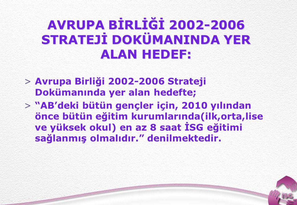 9 AVRUPA BİRLİĞİ 2002-2006 STRATEJİ DOKÜMANINDA YER ALAN HEDEF: >Avrupa Birliği 2002-2006 Strateji Dokümanında yer alan hedefte; > AB'deki bütün gençler için, 2010 yılından önce bütün eğitim kurumlarında(ilk,orta,lise ve yüksek okul) en az 8 saat İSG eğitimi sağlanmış olmalıdır. denilmektedir.