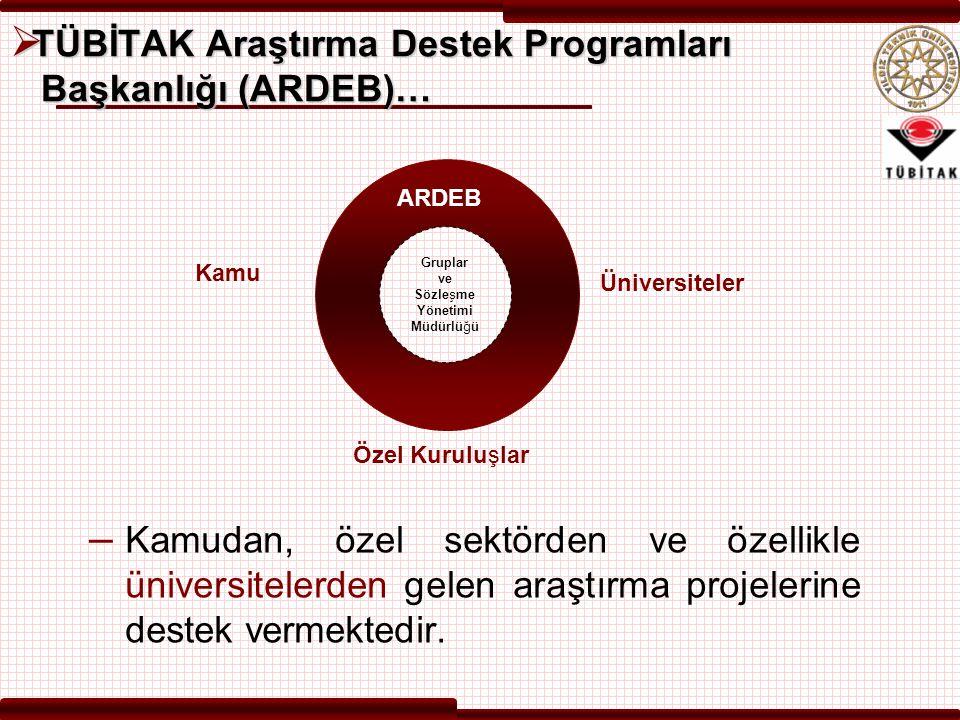  TÜBİTAK Araştırma Destek Programları Başkanlığı (ARDEB)… – Kamudan, özel sektörden ve özellikle üniversitelerden gelen araştırma projelerine destek