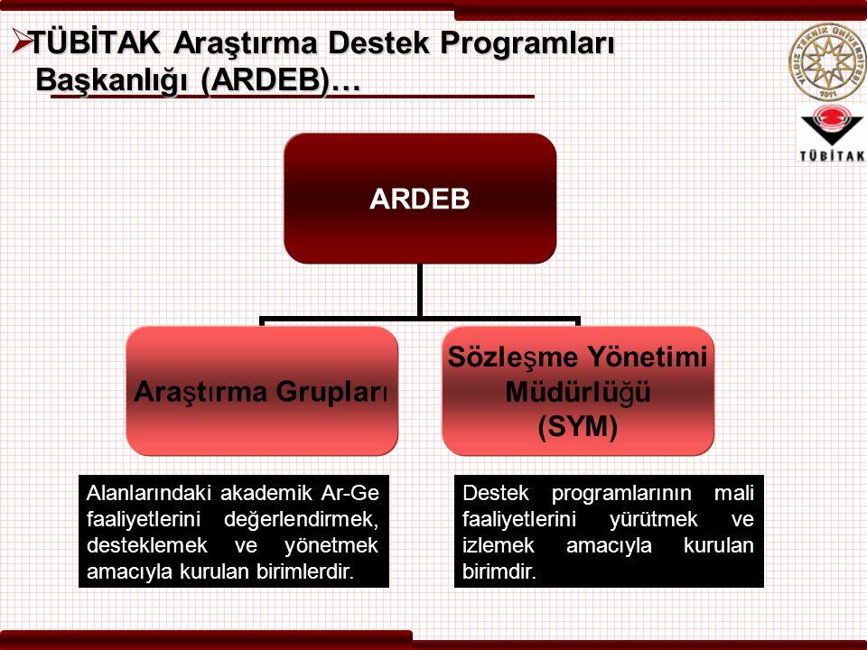 ARDEB Araştırma Grupları Sözleşme Yönetimi Müdürlüğü (SYM) Alanlarındaki akademik Ar-Ge faaliyetlerini değerlendirmek, desteklemek ve yönetmek amacıyl