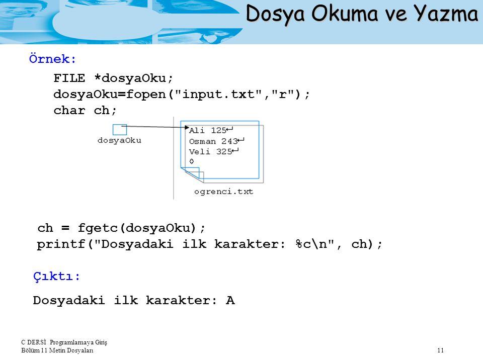 C DERSİ Programlamaya Giriş Bölüm 11 Metin Dosyaları 11 Dosya Okuma ve Yazma Örnek: FILE *dosyaOku; dosyaOku=fopen(