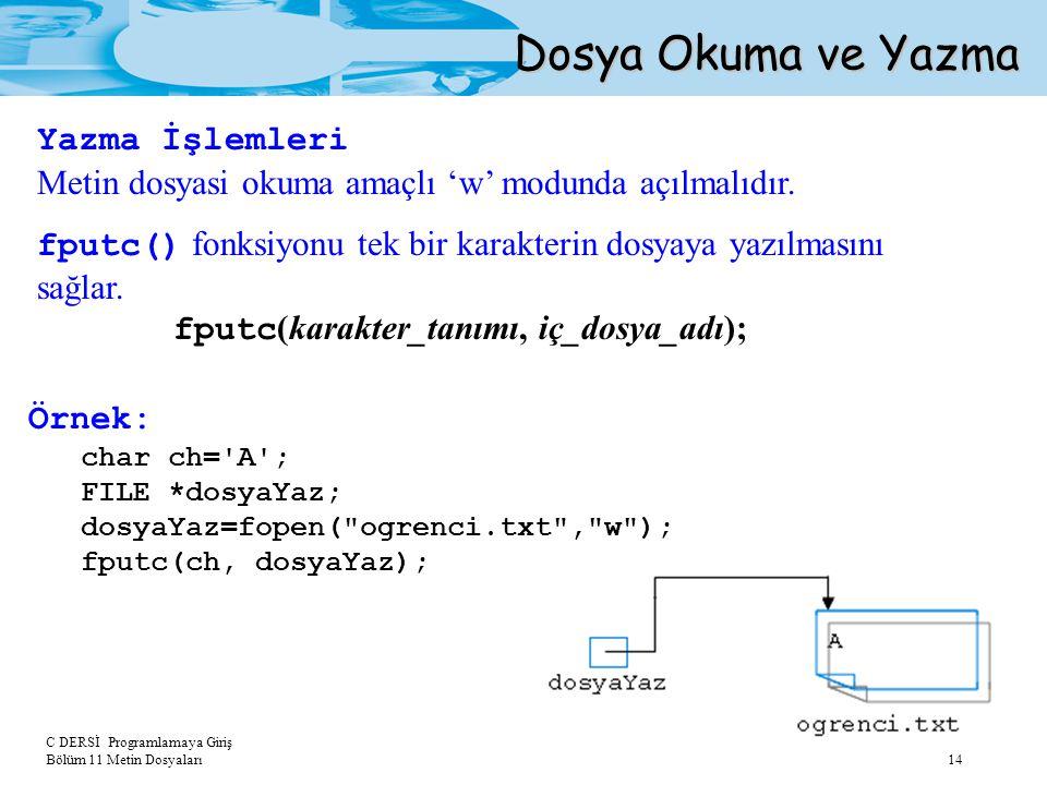 C DERSİ Programlamaya Giriş Bölüm 11 Metin Dosyaları 14 Dosya Okuma ve Yazma fputc() fonksiyonu tek bir karakterin dosyaya yazılmasını sağlar. fputc (