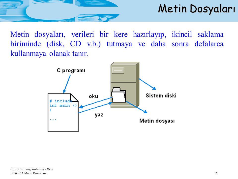 C DERSİ Programlamaya Giriş Bölüm 11 Metin Dosyaları 2 Metin Dosyaları Metin dosyaları, verileri bir kere hazırlayıp, ikincil saklama biriminde (disk,
