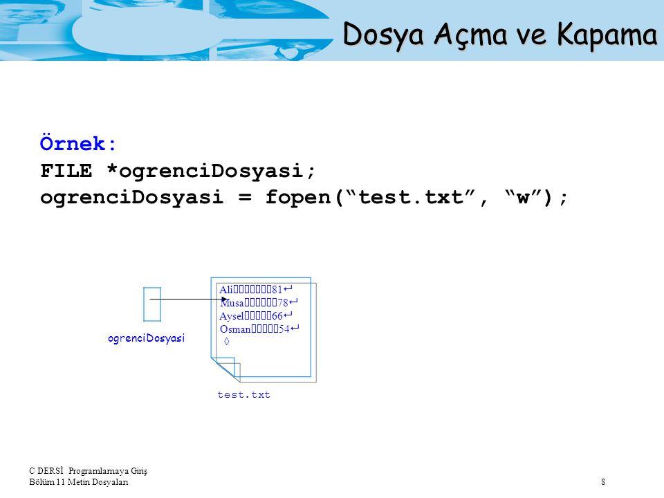 """C DERSİ Programlamaya Giriş Bölüm 11 Metin Dosyaları 8 Dosya Açma ve Kapama Örnek: FILE *ogrenciDosyasi; ogrenciDosyasi = fopen(""""test.txt"""", """"w""""); ogre"""