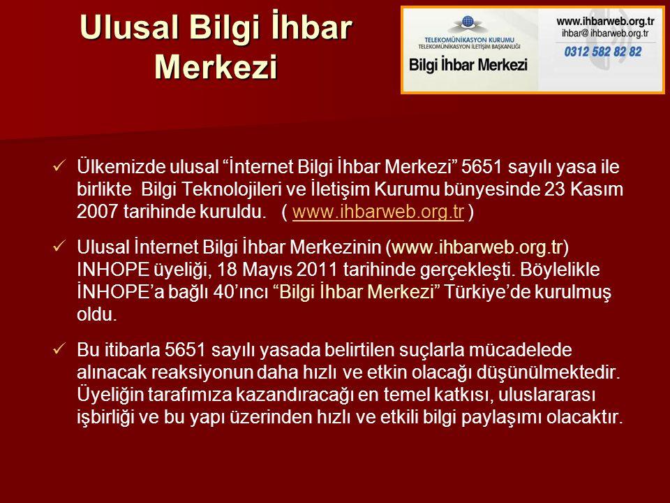 Ortak İhbarlı ve Ortak Paylaşımlı Havuz Güncelleme Sistemi, (OHGS)   Güvenli WebFiltre yazılımın engellemediği bir internet adresini kullanıcı tespit ettiğinde ve kendi kullandığı yazılımın veritabanına eklediğinde; a.) Bu site adresi aynı zamanda İİK Oda sunucularında Ortak İhbar Havuzuna da eklenir.