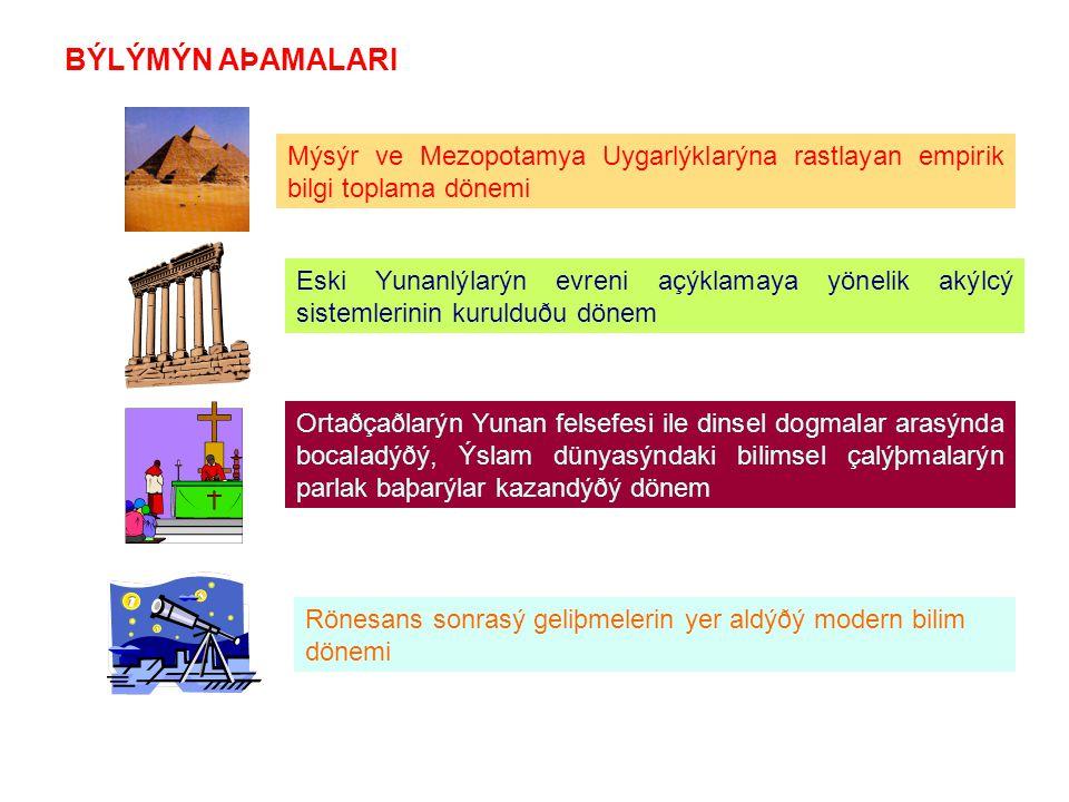 Cabir Ibn Hayyan (Geber)Kimyacı (Kimya'nın babasıÖ.Y 803 El-Asmai (Basra)Zooloji, Botanik, Hayvancılık740 - 828 El-Khwarizmi (Algorizm)(Kheva, Özbekistan) Matematik, Astronomi, Coğrafya.