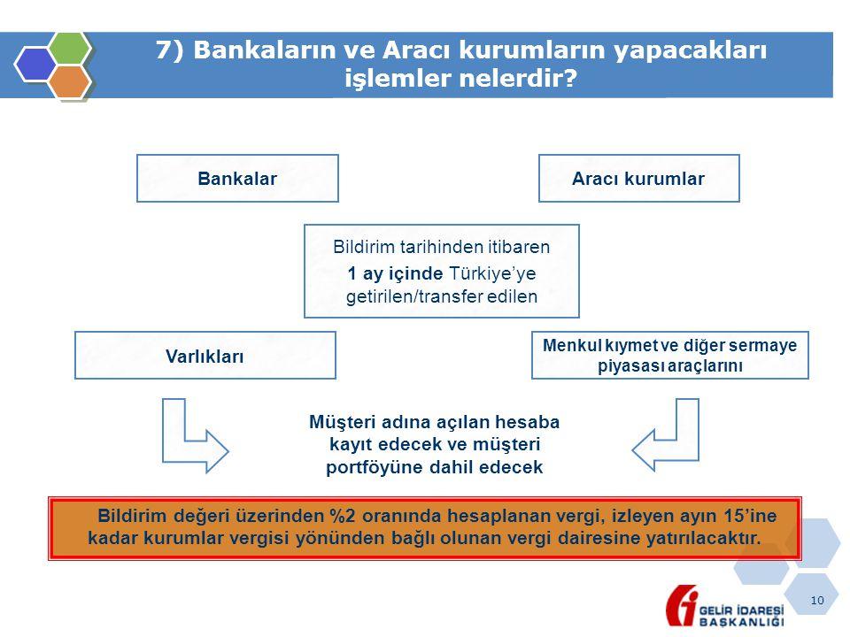 10 7) Bankaların ve Aracı kurumların yapacakları işlemler nelerdir? Bankalar Müşteri adına açılan hesaba kayıt edecek ve müşteri portföyüne dahil edec