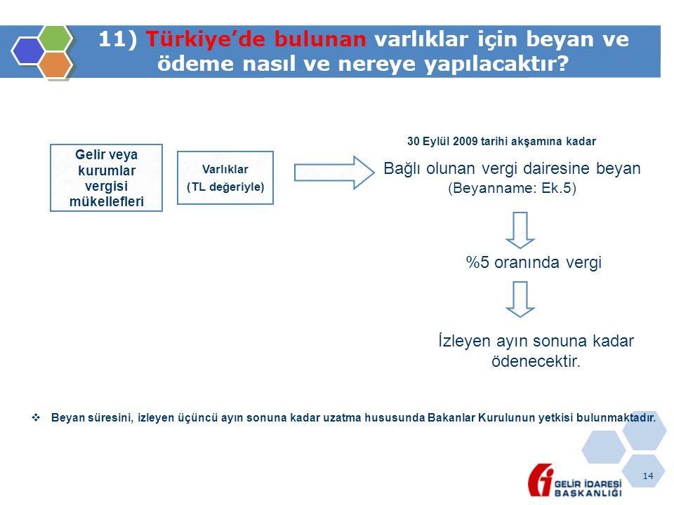 14 11) Türkiye'de bulunan varlıklar için beyan ve ödeme nasıl ve nereye yapılacaktır? Gelir veya kurumlar vergisi mükellefleri Bağlı olunan vergi dair