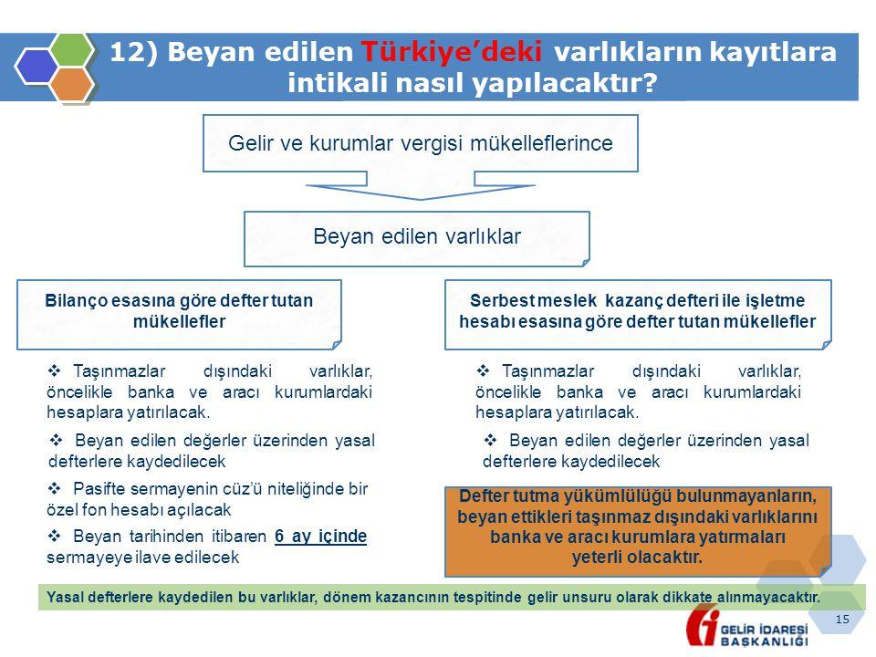 15 12) Beyan edilen Türkiye'deki varlıkların kayıtlara intikali nasıl yapılacaktır? Gelir ve kurumlar vergisi mükelleflerince Beyan edilen varlıklar B