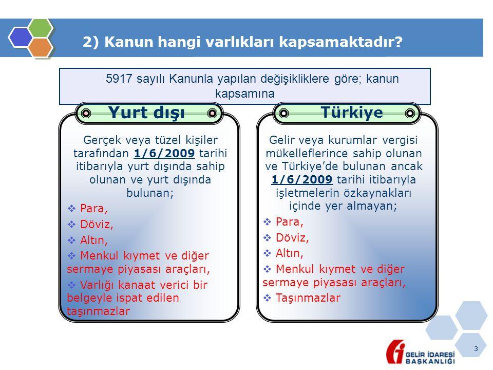 3 2) Kanun hangi varlıkları kapsamaktadır? Gerçek veya tüzel kişiler tarafından 1/6/2009 tarihi itibarıyla yurt dışında sahip olunan ve yurt dışında b