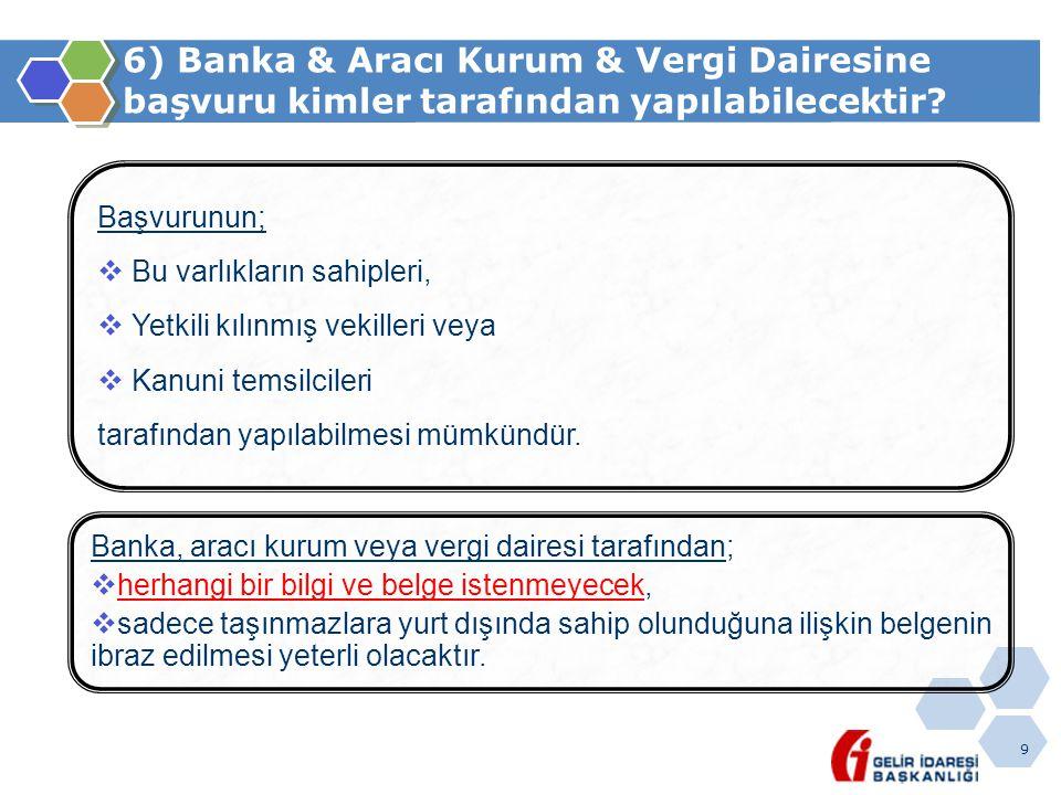9 6) Banka & Aracı Kurum & Vergi Dairesine başvuru kimler tarafından yapılabilecektir? Başvurunun;  Bu varlıkların sahipleri,  Yetkili kılınmış veki