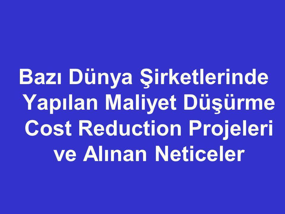 Bazı Dünya Şirketlerinde Yapılan Maliyet Düşürme Cost Reduction Projeleri ve Alınan Neticeler