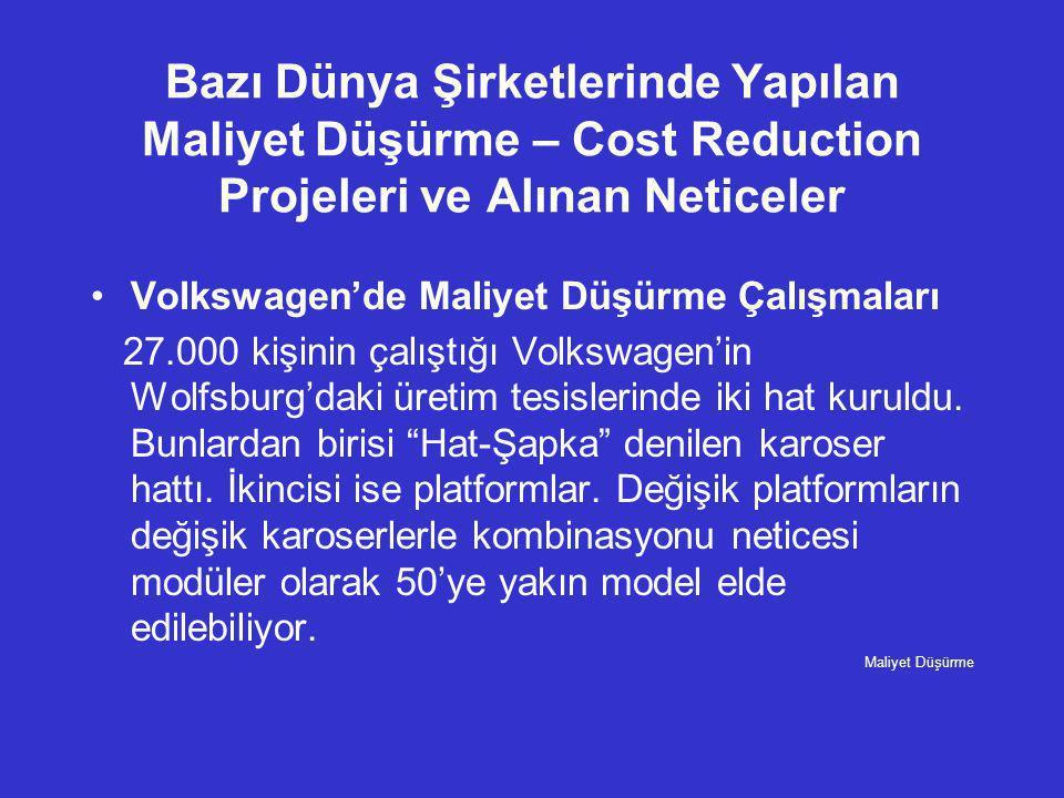 Bazı Dünya Şirketlerinde Yapılan Maliyet Düşürme – Cost Reduction Projeleri ve Alınan Neticeler •Volkswagen'de Maliyet Düşürme Çalışmaları 27.000 kişi