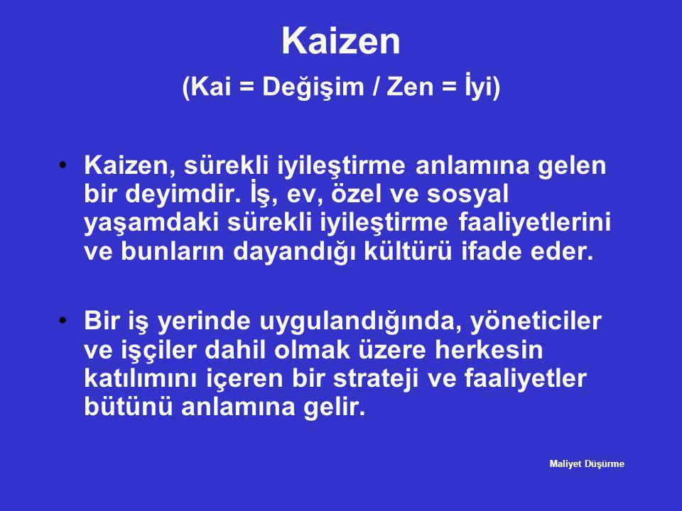 Kaizen (Kai = Değişim / Zen = İyi) •Kaizen, sürekli iyileştirme anlamına gelen bir deyimdir. İş, ev, özel ve sosyal yaşamdaki sürekli iyileştirme faal