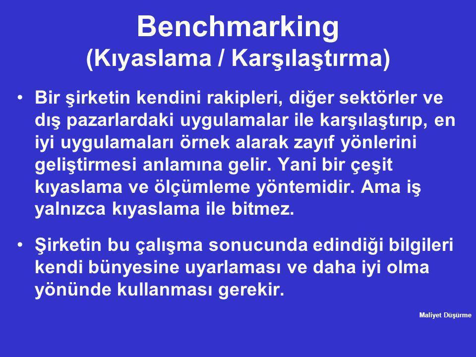 Benchmarking (Kıyaslama / Karşılaştırma) •Bir şirketin kendini rakipleri, diğer sektörler ve dış pazarlardaki uygulamalar ile karşılaştırıp, en iyi uy