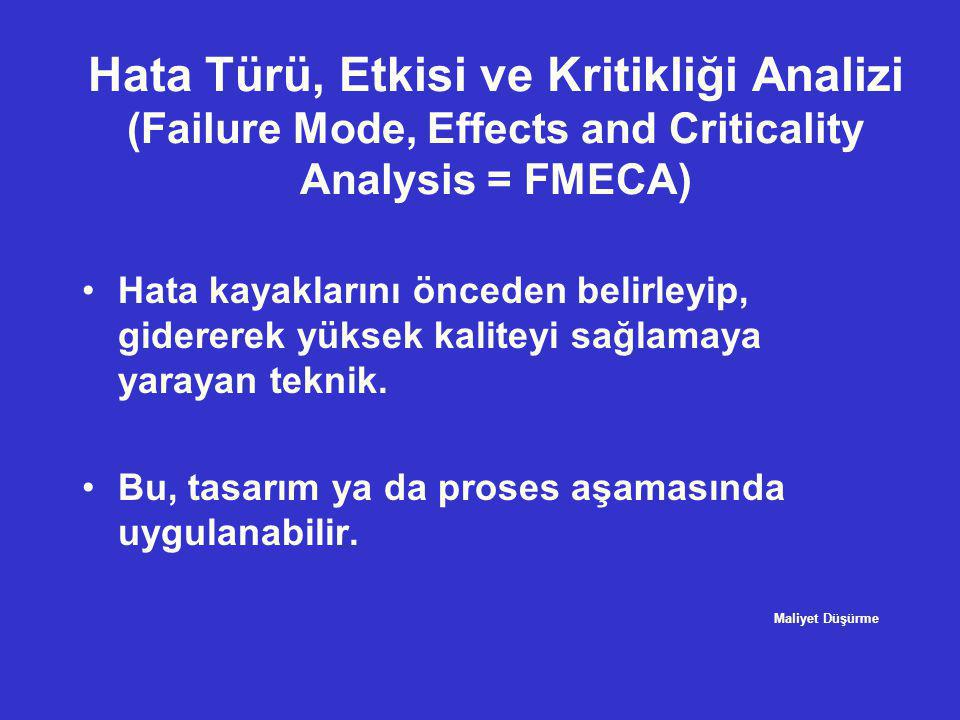 Hata Türü, Etkisi ve Kritikliği Analizi (Failure Mode, Effects and Criticality Analysis = FMECA) •Hata kayaklarını önceden belirleyip, gidererek yükse