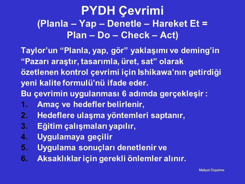 """PYDH Çevrimi (Planla – Yap – Denetle – Hareket Et = Plan – Do – Check – Act) Taylor'un """"Planla, yap, gör"""" yaklaşımı ve deming'in """"Pazarı araştır, tasa"""