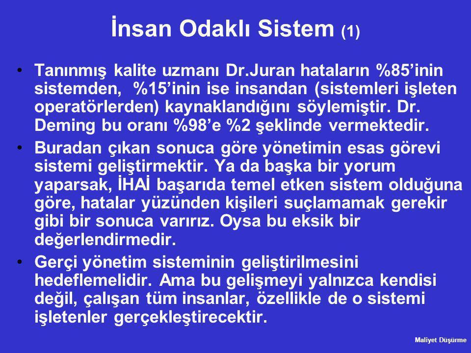 İnsan Odaklı Sistem (1) •Tanınmış kalite uzmanı Dr.Juran hataların %85'inin sistemden, %15'inin ise insandan (sistemleri işleten operatörlerden) kayna