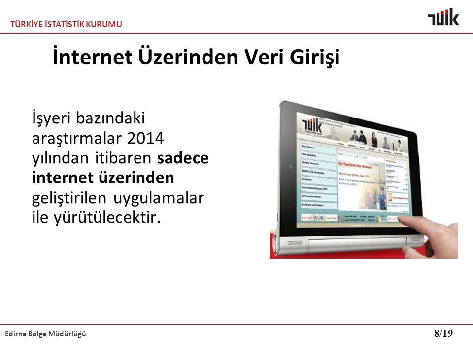 TÜRKİYE İSTATİSTİK KURUMU Edirne Bölge Müdürlüğü İnternet Üzerinden Veri Girişi İşyeri bazındaki araştırmalar 2014 yılından itibaren sadece internet ü