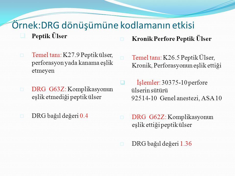 Örnek:DRG dönüşümüne kodlamanın etkisi  Peptik Ülser  Temel tanı: K27.9 Peptik ülser, perforasyon yada kanama eşlik etmeyen  DRG G63Z: Komplikasyon