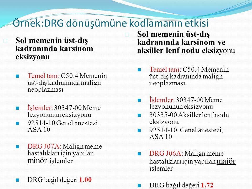 Örnek:DRG dönüşümüne kodlamanın etkisi  Sol memenin üst-dış kadranında karsinom eksizyonu  Temel tanı: C50.4 Memenin üst-dış kadranında malign neopl