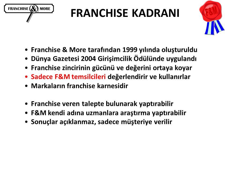 •Franchise & More tarafından 1999 yılında oluşturuldu •Dünya Gazetesi 2004 Girişimcilik Ödülünde uygulandı •Franchise zincirinin gücünü ve değerini or