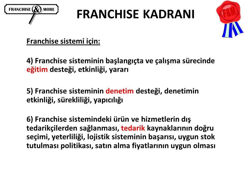 FRANCHISE KADRANI Franchise sistemi için: 4) Franchise sisteminin başlangıçta ve çalışma sürecinde eğitim desteği, etkinliği, yararı 5) Franchise sist
