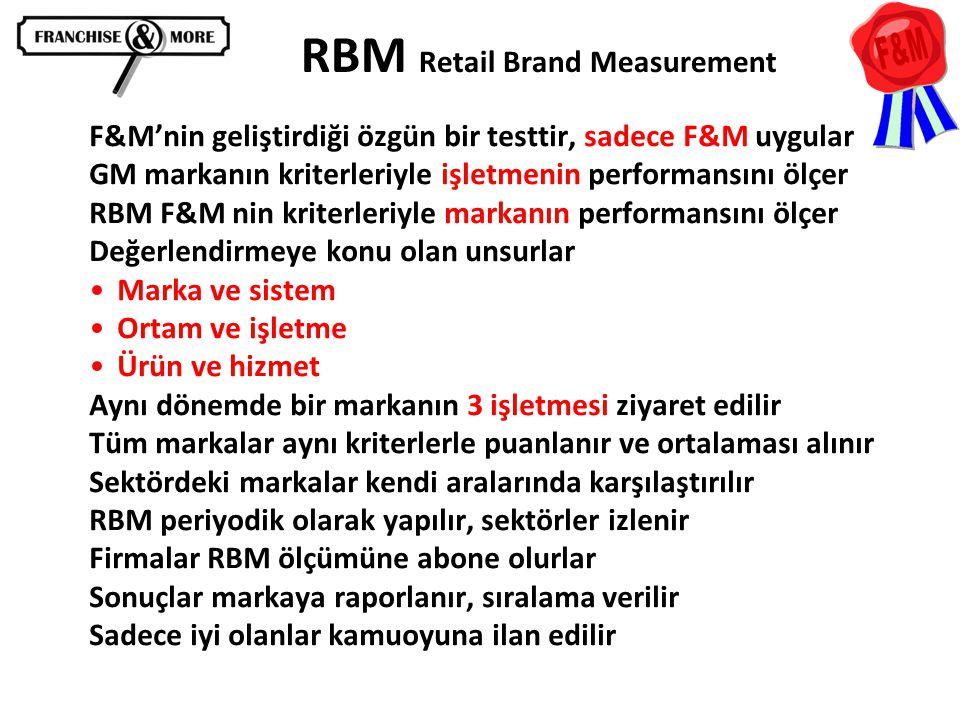 RBM Retail Brand Measurement F&M'nin geliştirdiği özgün bir testtir, sadece F&M uygular GM markanın kriterleriyle işletmenin performansını ölçer RBM F